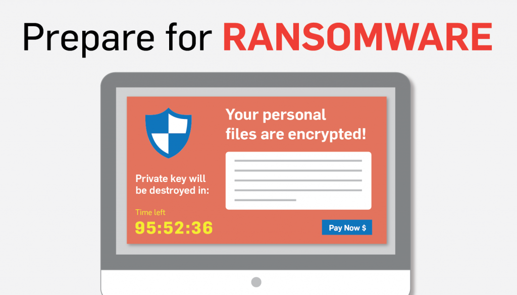 Will You Be Ready When Ransomware Strikes?